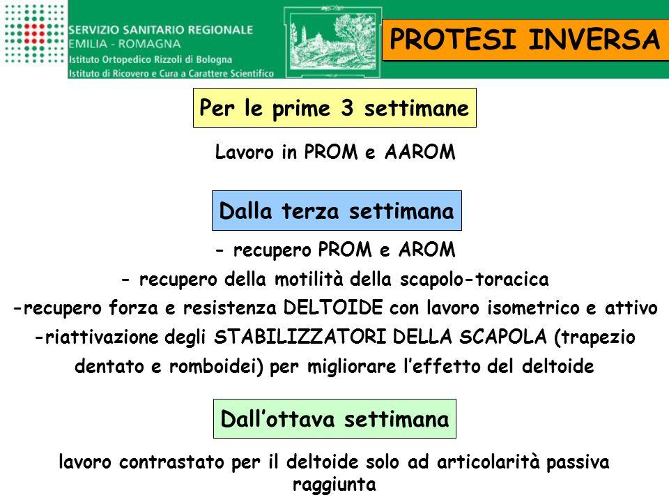 - recupero PROM e AROM - recupero della motilità della scapolo-toracica -recupero forza e resistenza DELTOIDE con lavoro isometrico e attivo -riattiva