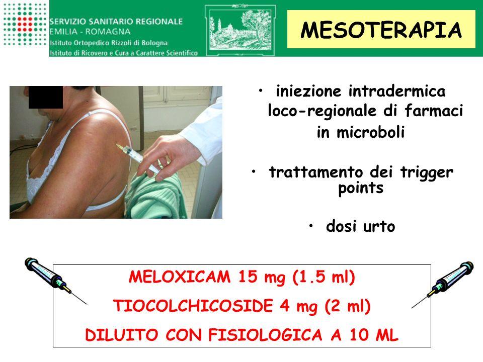 iniezione intradermica loco-regionale di farmaci in microboli trattamento dei trigger points dosi urto MESOTERAPIA MELOXICAM 15 mg (1.5 ml) TIOCOLCHIC