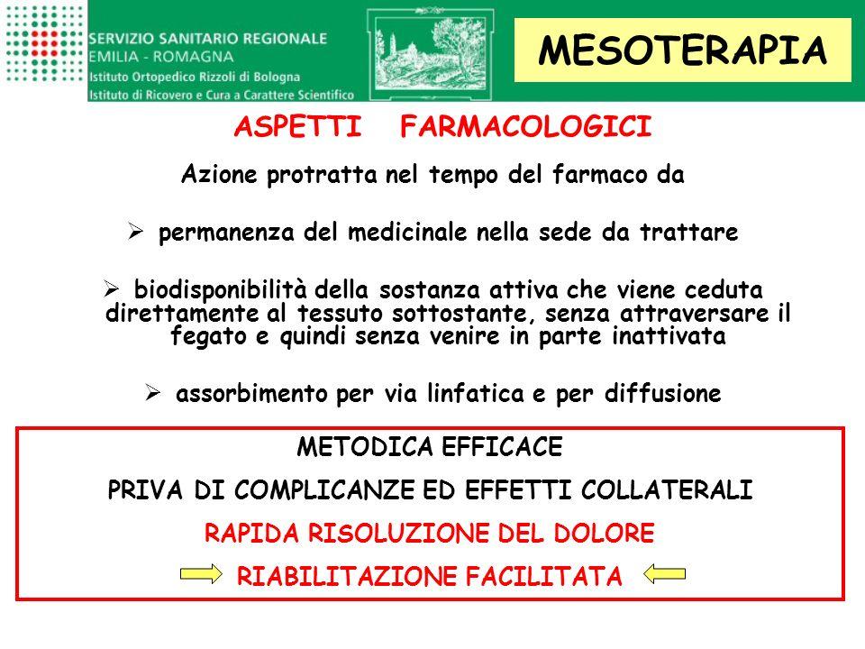 ASPETTI FARMACOLOGICI Azione protratta nel tempo del farmaco da permanenza del medicinale nella sede da trattare biodisponibilità della sostanza attiv