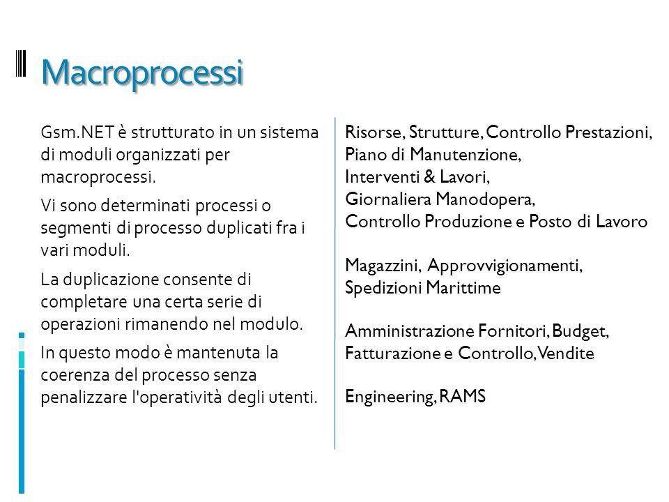 Macroprocessi Gsm.NET è strutturato in un sistema di moduli organizzati per macroprocessi. Vi sono determinati processi o segmenti di processo duplica