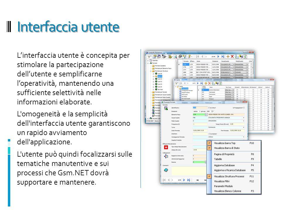 Interfaccia utente Linterfaccia utente è concepita per stimolare la partecipazione dellutente e semplificarne loperatività, mantenendo una sufficiente selettività nelle informazioni elaborate.