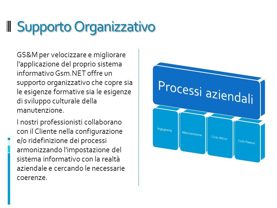 Supporto Organizzativo GS&M per velocizzare e migliorare l applicazione del proprio sistema informativo Gsm.NET offre un supporto organizzativo che copre sia le esigenze formative sia le esigenze di sviluppo culturale della manutenzione.