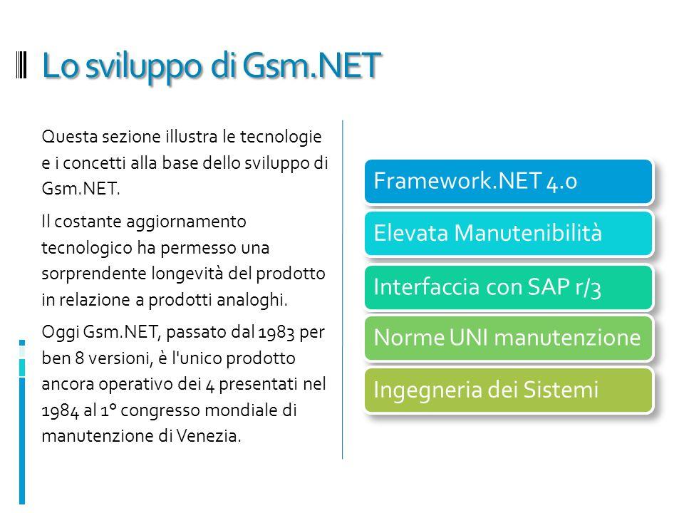 Microsoft Framework.NET 4.0 Gsm.NET è realizzato con Microsoft Visual Studio 2010 a sua volta basato su Microsoft Framework.NET 4.0, ossia la più avanzata tecnologia Microsoft per la realizzazione di prodotti software aziendali che beneficia delle innovazioni introdotte nei sistemi operativi Windows 7/Vista e Windows Server 2008.