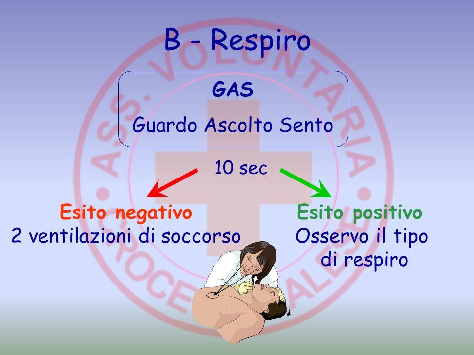 B - Respiro GAS Guardo Ascolto Sento Esito negativo 2 ventilazioni di soccorso Esito positivo Osservo il tipo di respiro 10 sec