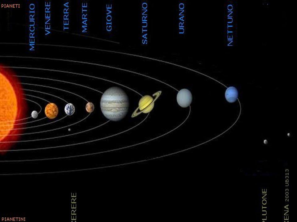 ι мєтєσяιтι I meteoriti sono i residui di corpi vaganti nello spazio che vengono catturati dalla forza di attrazione gravitazionale di un pianeta arrivando a colpirne la superficie.