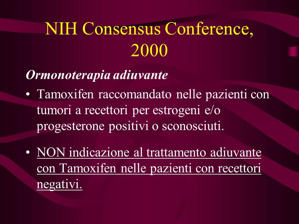 NIH Consensus Conference, 2000 Ormonoterapia adiuvante Tamoxifen raccomandato nelle pazienti con tumori a recettori per estrogeni e/o progesterone pos