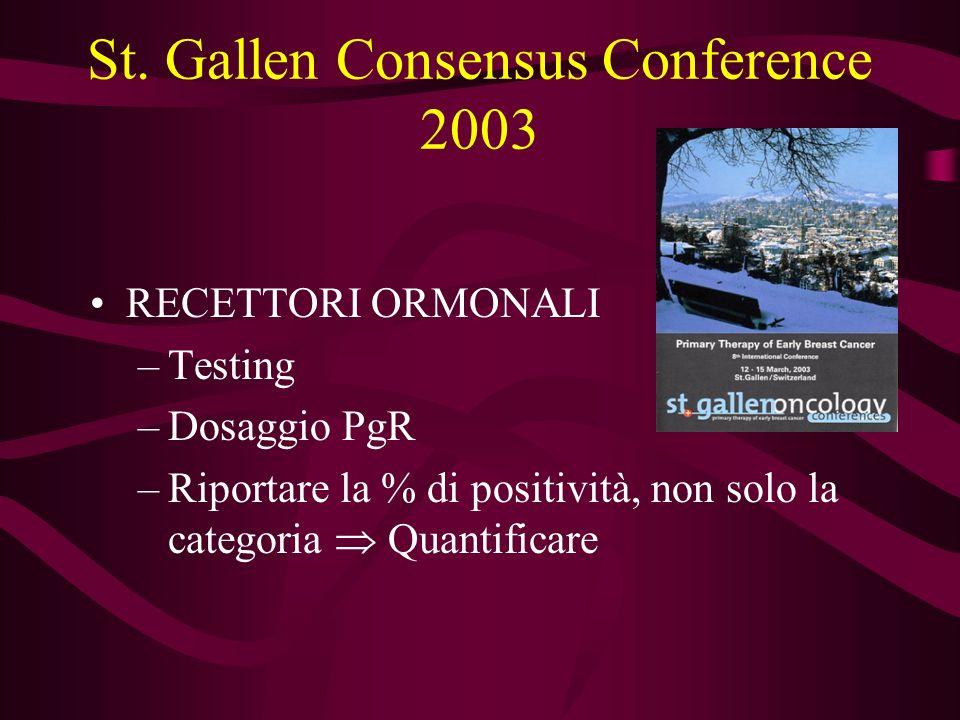 St. Gallen Consensus Conference 2003 RECETTORI ORMONALI –Testing –Dosaggio PgR –Riportare la % di positività, non solo la categoria Quantificare