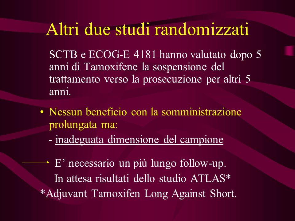 Altri due studi randomizzati SCTB e ECOG-E 4181 hanno valutato dopo 5 anni di Tamoxifene la sospensione del trattamento verso la prosecuzione per altr