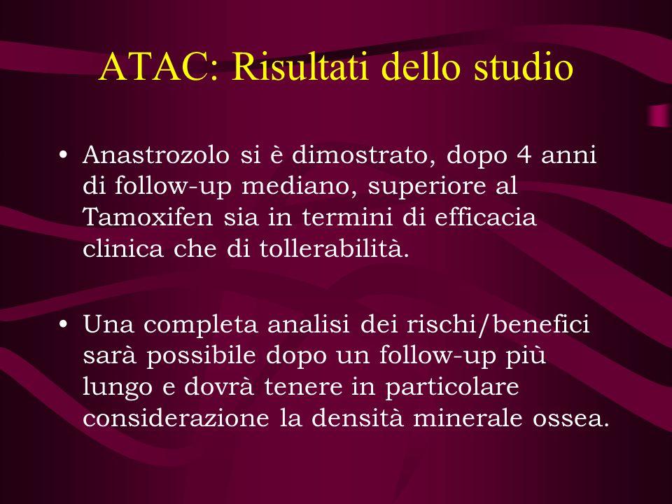 ATAC: Risultati dello studio Anastrozolo si è dimostrato, dopo 4 anni di follow-up mediano, superiore al Tamoxifen sia in termini di efficacia clinica