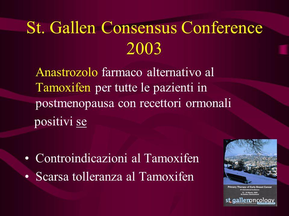 St. Gallen Consensus Conference 2003 Anastrozolo farmaco alternativo al Tamoxifen per tutte le pazienti in postmenopausa con recettori ormonali positi