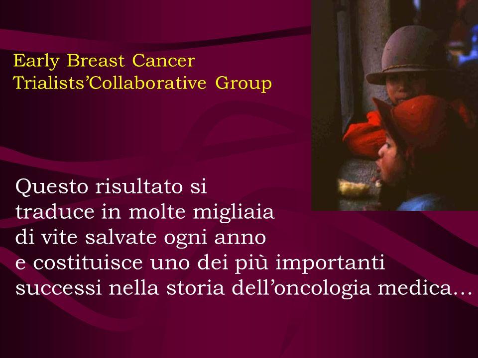 Questo risultato si traduce in molte migliaia di vite salvate ogni anno e costituisce uno dei più importanti successi nella storia delloncologia medic