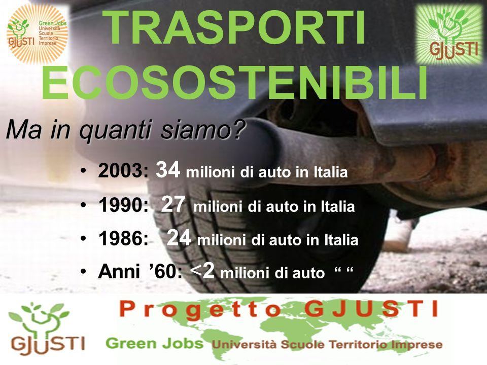 TRASPORTI ECOSOSTENIBILI 2003: 34 milioni di auto in Italia 1990: 27 milioni di auto in Italia 1986: 24 milioni di auto in Italia Anni 60: <2 milioni di auto Ma in quanti siamo