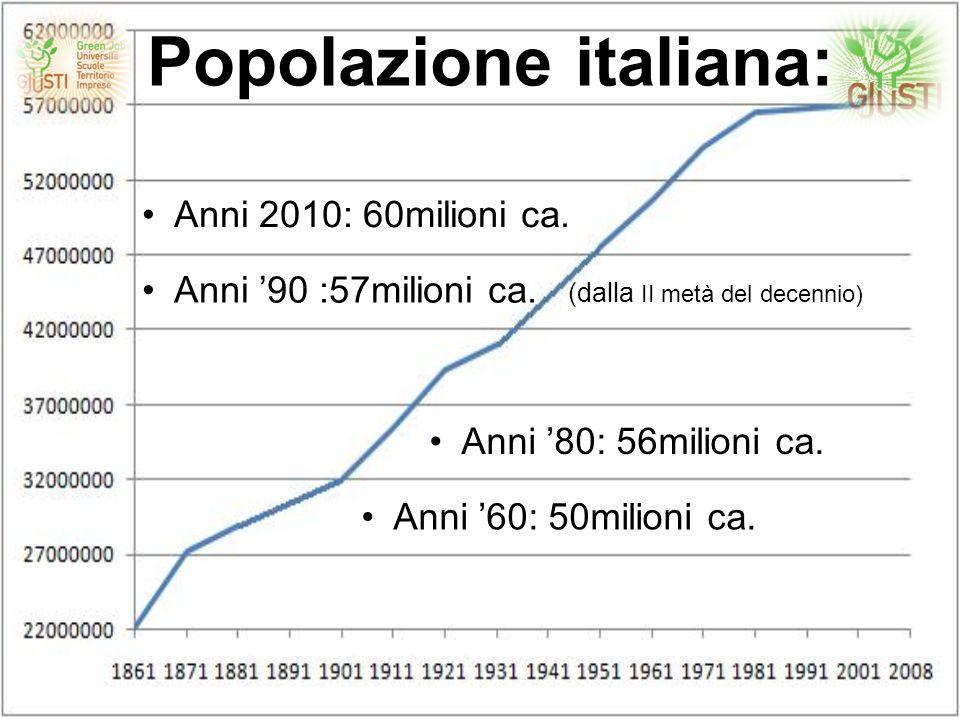 Popolazione italiana: Anni 80: 56milioni ca. Anni 90 :57milioni ca.