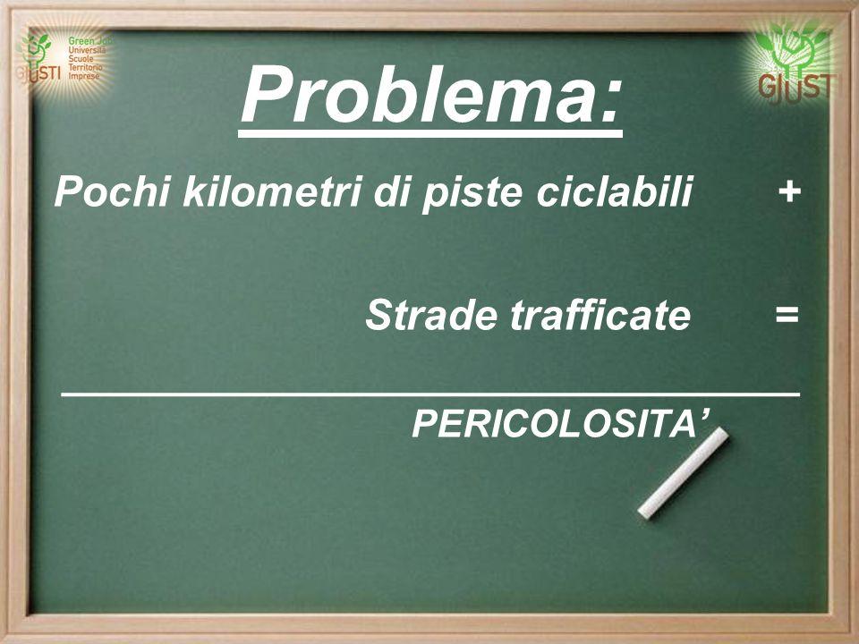 Problema: Pochi kilometri di piste ciclabili + Strade trafficate = _________________________________ PERICOLOSITA