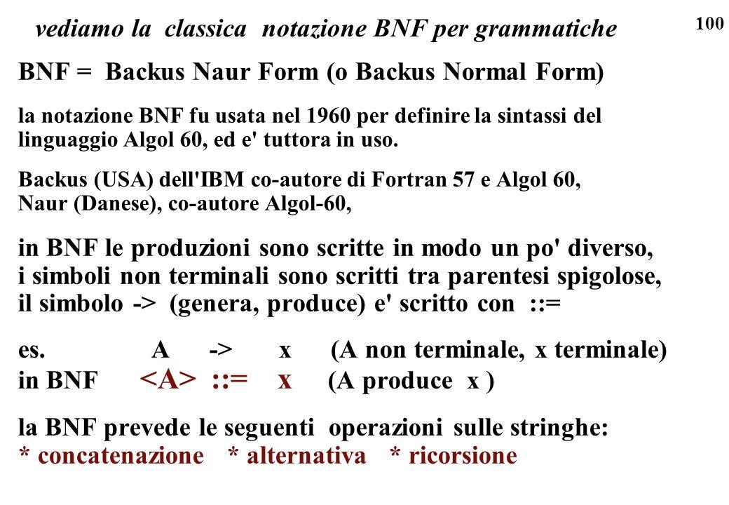100 vediamo la classica notazione BNF per grammatiche BNF = Backus Naur Form (o Backus Normal Form) la notazione BNF fu usata nel 1960 per definire la