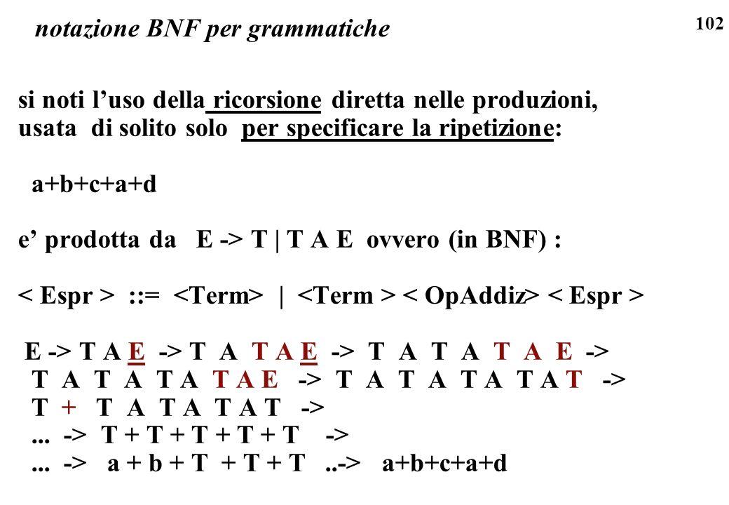102 notazione BNF per grammatiche si noti luso della ricorsione diretta nelle produzioni, usata di solito solo per specificare la ripetizione: a+b+c+a