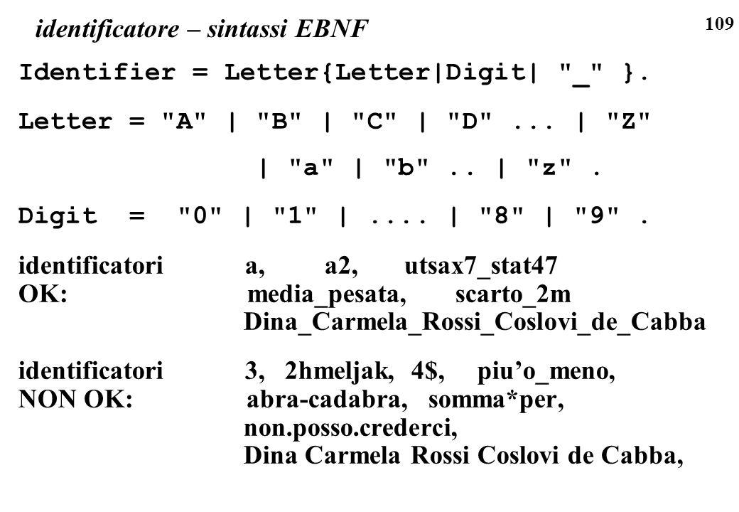 109 identificatore – sintassi EBNF Identifier = Letter{Letter|Digit|