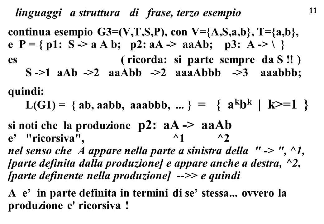 11 linguaggi a struttura di frase, terzo esempio continua esempio G3=(V,T,S,P), con V={A,S,a,b}, T={a,b}, e P = { p1: S -> a A b; p2: aA -> aaAb; p3: