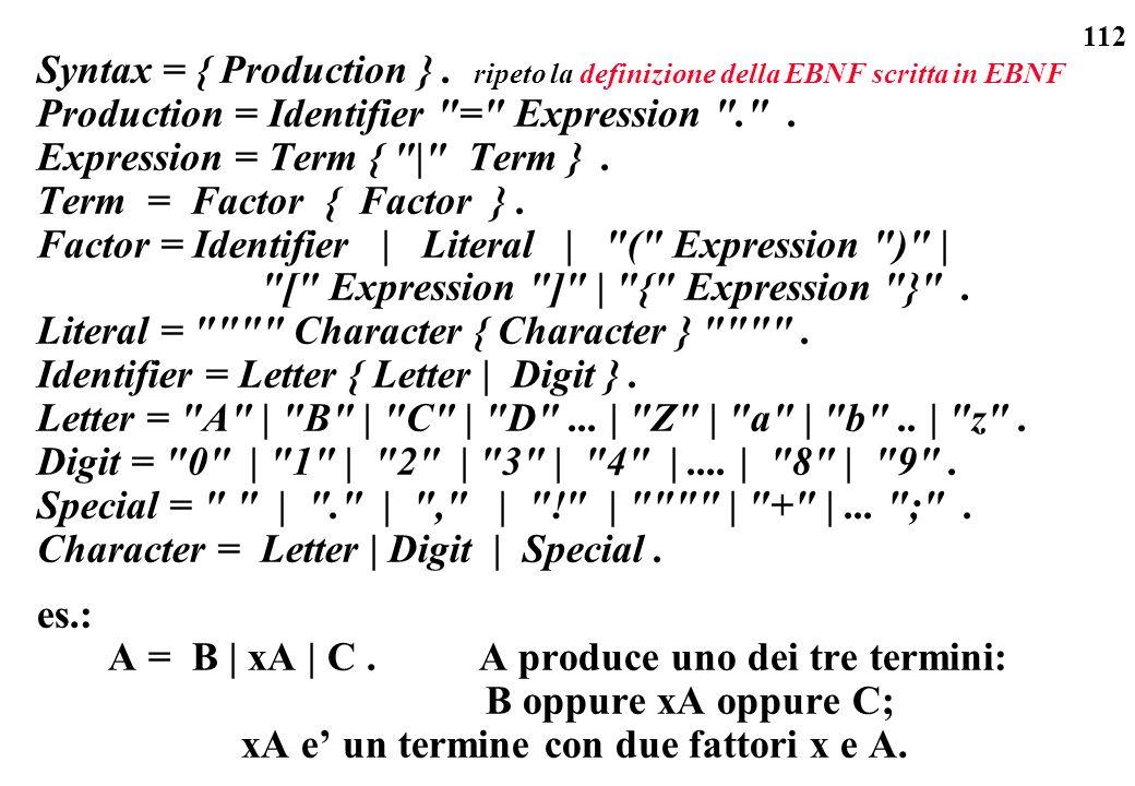 112 Syntax = { Production }. ripeto la definizione della EBNF scritta in EBNF Production = Identifier