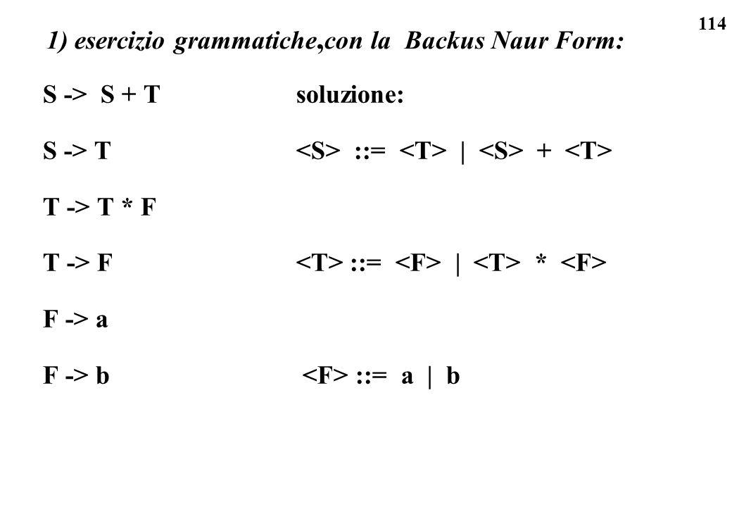 114 1) esercizio grammatiche, con la Backus Naur Form: S -> S + T S -> T T -> T * F T -> F F -> a F -> b soluzione: ::= | + ::= | * ::= a | b