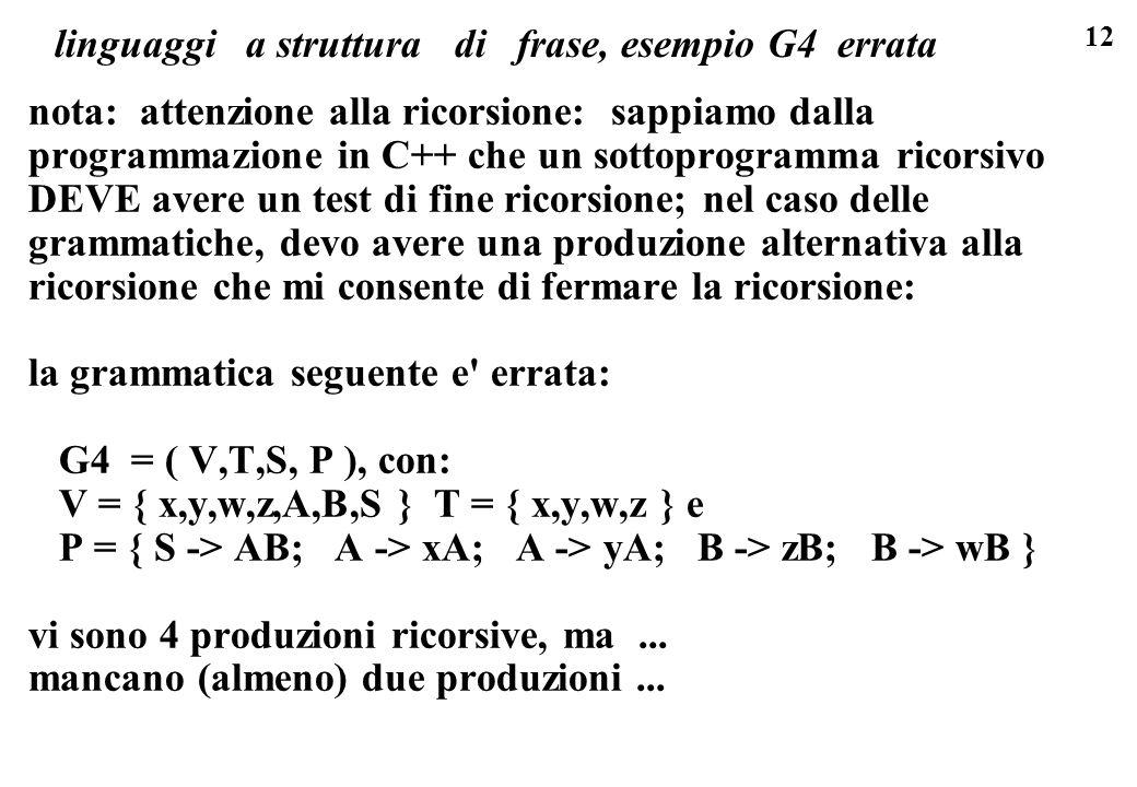 12 linguaggi a struttura di frase, esempio G4 errata nota: attenzione alla ricorsione: sappiamo dalla programmazione in C++ che un sottoprogramma rico