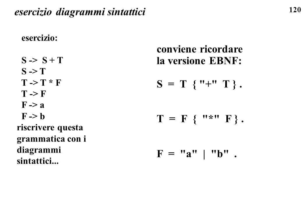 120 esercizio diagrammi sintattici esercizio: S -> S + T S -> T T -> T * F T -> F F -> a F -> b riscrivere questa grammatica con i diagrammi sintattic