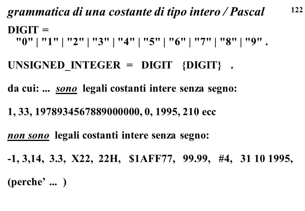 122 grammatica di una costante di tipo intero / Pascal DIGIT =