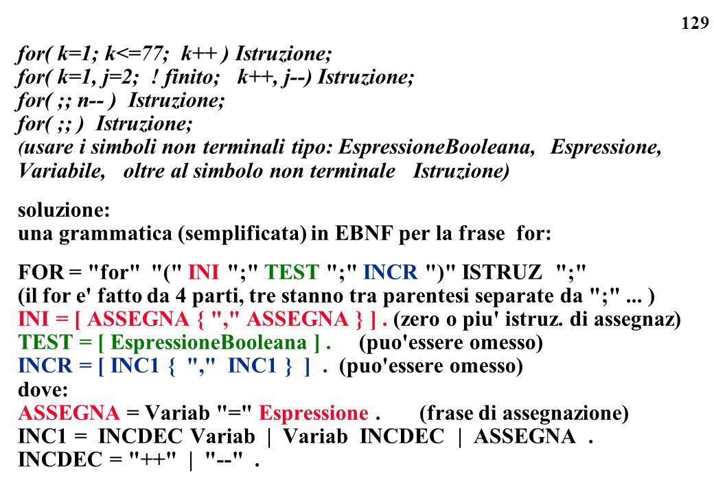 129 for( k=1; k<=77; k++ ) Istruzione; for( k=1, j=2; ! finito; k++, j--) Istruzione; for( ;; n-- ) Istruzione; for( ;; ) Istruzione; ( usare i simbol