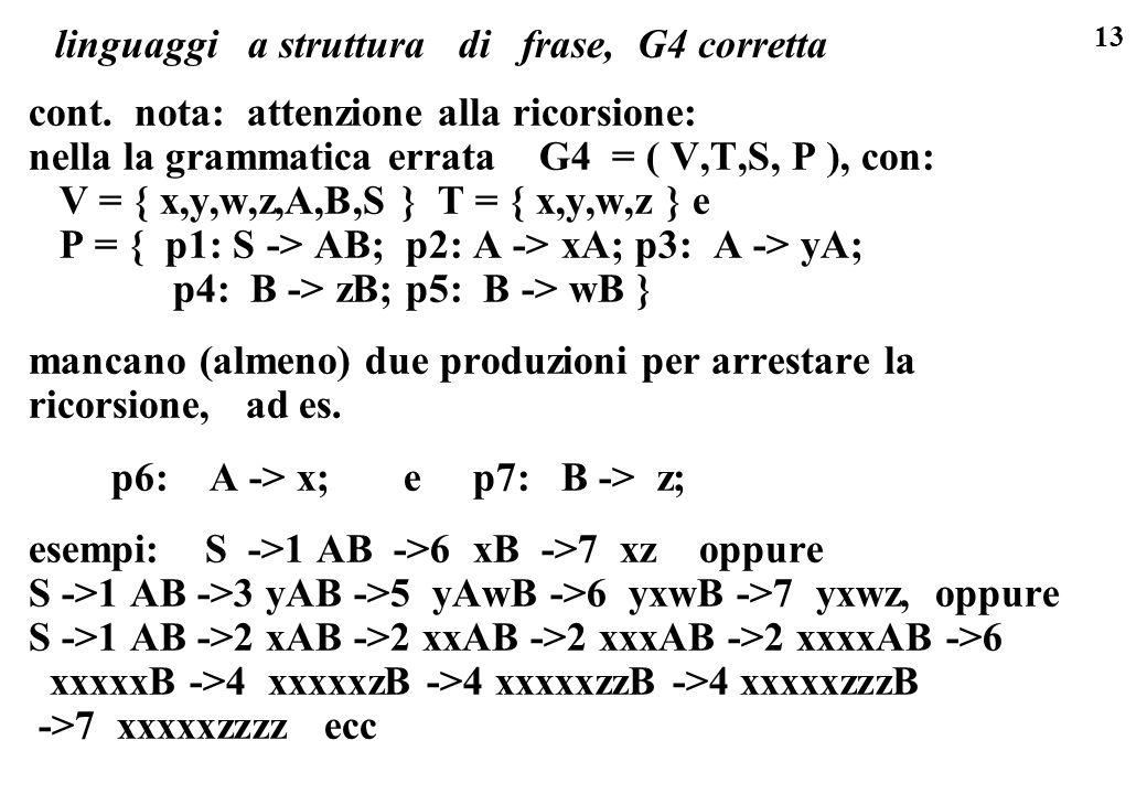 13 linguaggi a struttura di frase, G4 corretta cont. nota: attenzione alla ricorsione: nella la grammatica errata G4 = ( V,T,S, P ), con: V = { x,y,w,