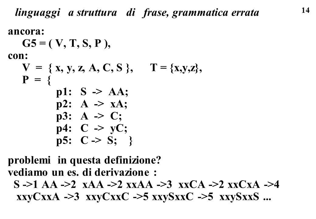 14 linguaggi a struttura di frase, grammatica errata ancora: G5 = ( V, T, S, P ), con: V = { x, y, z, A, C, S }, T = {x,y,z}, P = { p1: S -> AA; p2: A