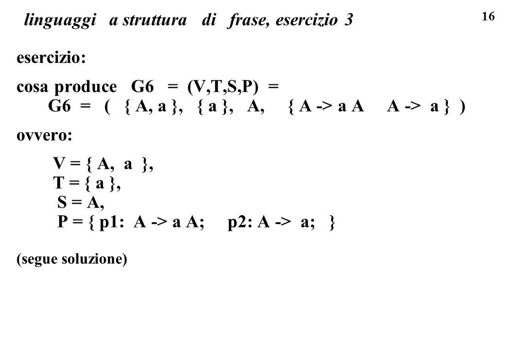 16 linguaggi a struttura di frase, esercizio 3 esercizio: cosa produce G6 = (V,T,S,P) = G6 = ( { A, a }, { a }, A, { A -> a A A -> a } ) ovvero: V = {