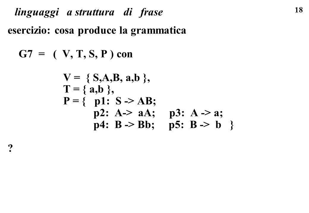 18 linguaggi a struttura di frase esercizio: cosa produce la grammatica G7 = ( V, T, S, P ) con V = { S,A,B, a,b }, T = { a,b }, P = { p1: S -> AB; p2