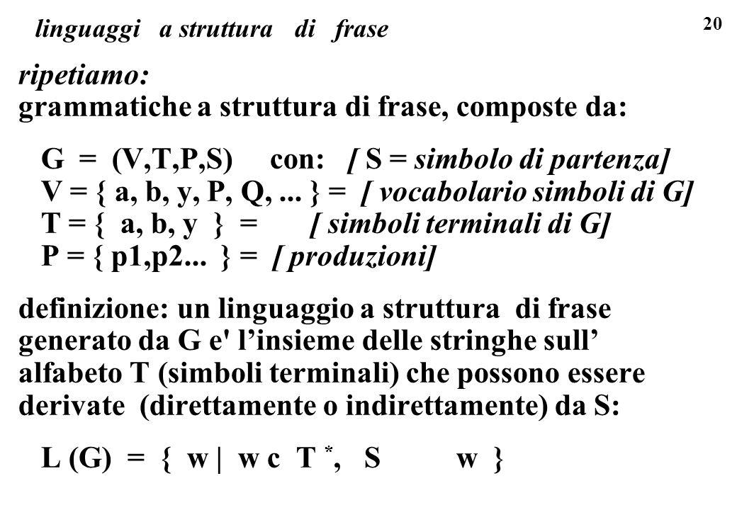 20 linguaggi a struttura di frase ripetiamo: grammatiche a struttura di frase, composte da: G = (V,T,P,S) con: [ S = simbolo di partenza] V = { a, b,