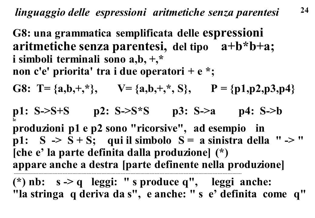 24 linguaggio delle espressioni aritmetiche senza parentesi G8: una grammatica semplificata delle espressioni aritmetiche senza parentesi, del tipo a+