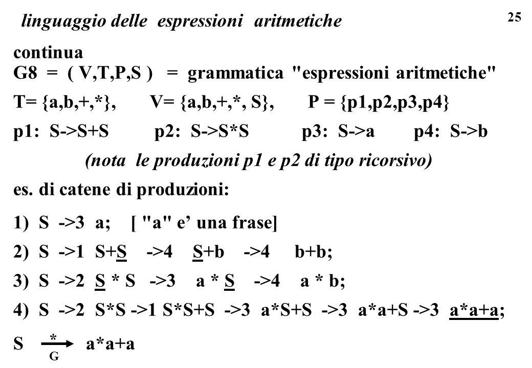 25 continua G8 = ( V,T,P,S ) = grammatica