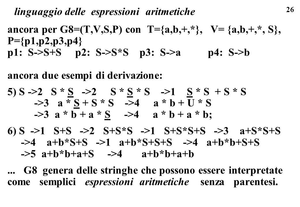 26 linguaggio delle espressioni aritmetiche ancora per G8=(T,V,S,P) con T={a,b,+,*}, V= {a,b,+,*, S}, P={p1,p2,p3,p4} p1: S->S+S p2: S->S*S p3: S->a p