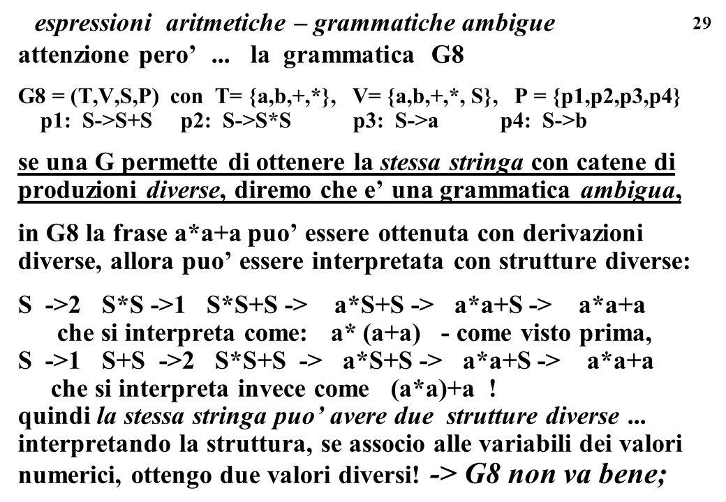 29 espressioni aritmetiche – grammatiche ambigue attenzione pero... la grammatica G8 G8 = (T,V,S,P) con T= {a,b,+,*}, V= {a,b,+,*, S}, P = {p1,p2,p3,p