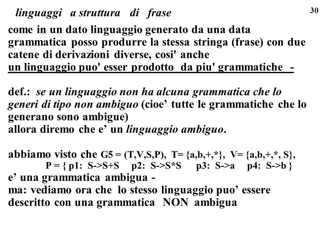 30 linguaggi a struttura di frase come in un dato linguaggio generato da una data grammatica posso produrre la stessa stringa (frase) con due catene d