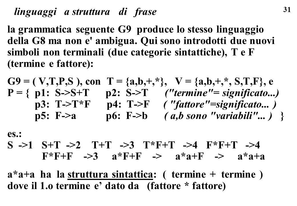 31 linguaggi a struttura di frase la grammatica seguente G9 produce lo stesso linguaggio della G8 ma non e' ambigua. Qui sono introdotti due nuovi sim