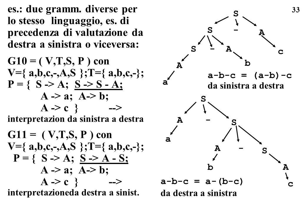 33 es.: due gramm. diverse per lo stesso linguaggio, es. di precedenza di valutazione da destra a sinistra o viceversa: G10 = ( V,T,S, P ) con V={ a,b