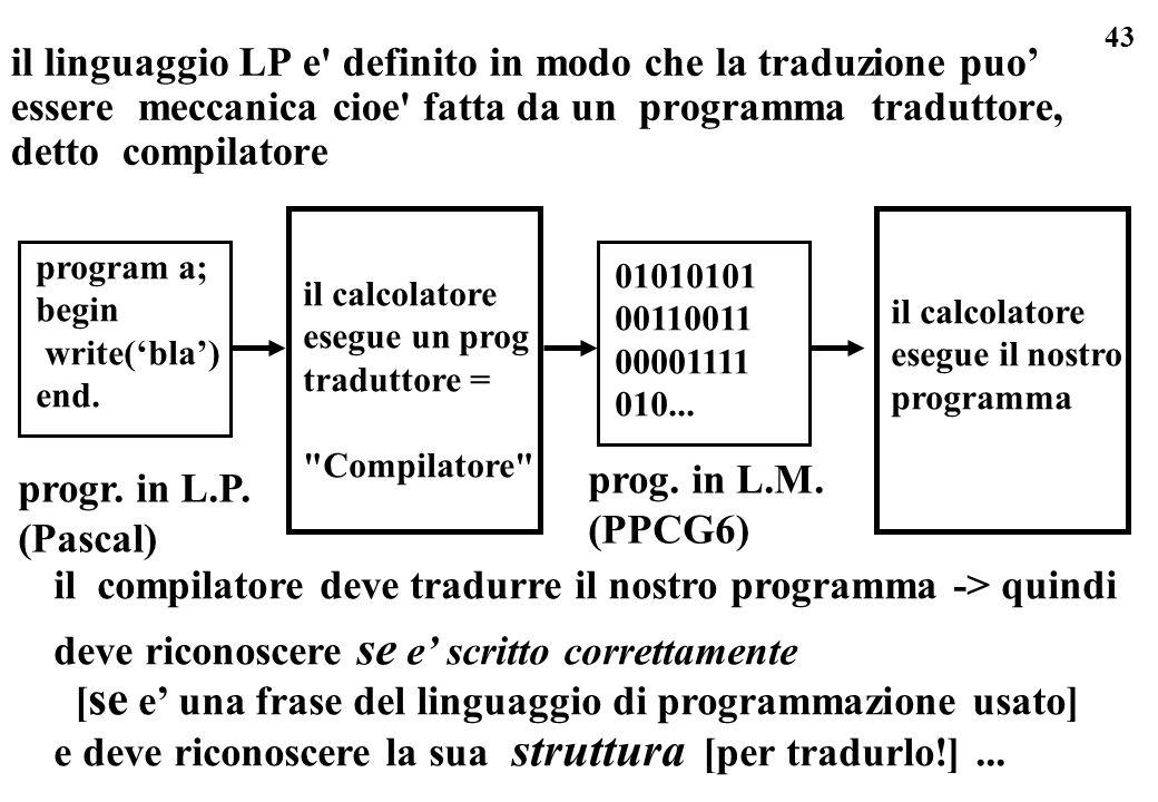 43 il linguaggio LP e' definito in modo che la traduzione puo essere meccanica cioe' fatta da un programma traduttore, detto compilatore prog. in L.M.