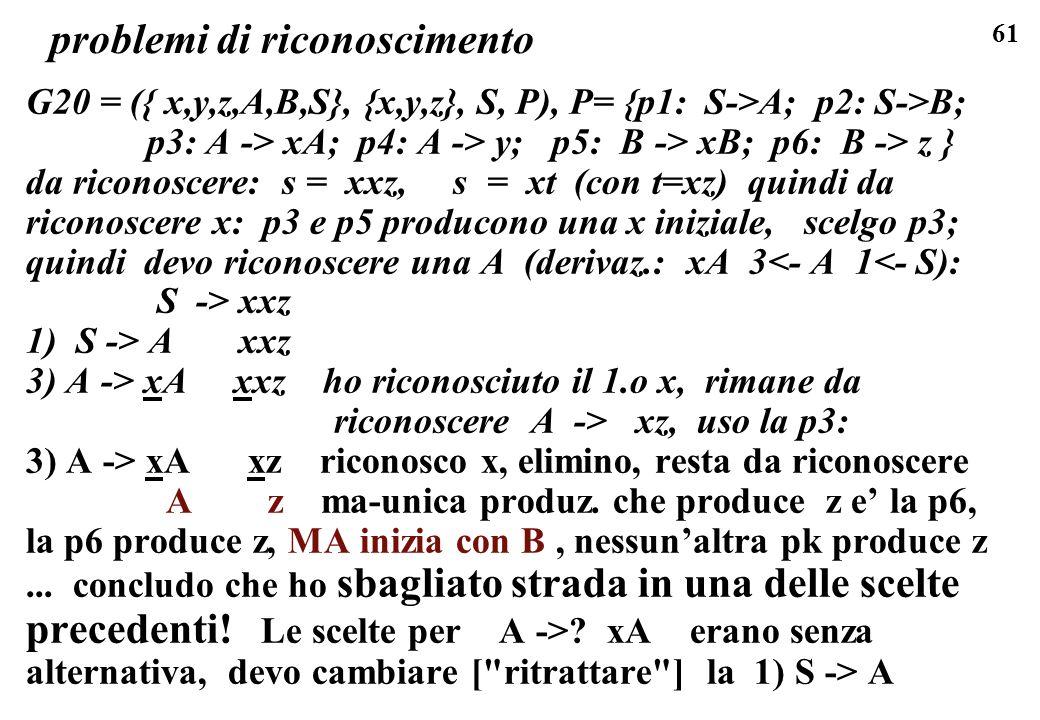 61 problemi di riconoscimento G20 = ({ x,y,z,A,B,S}, {x,y,z}, S, P), P= {p1: S->A; p2: S->B; p3: A -> xA; p4: A -> y; p5: B -> xB; p6: B -> z } da ric
