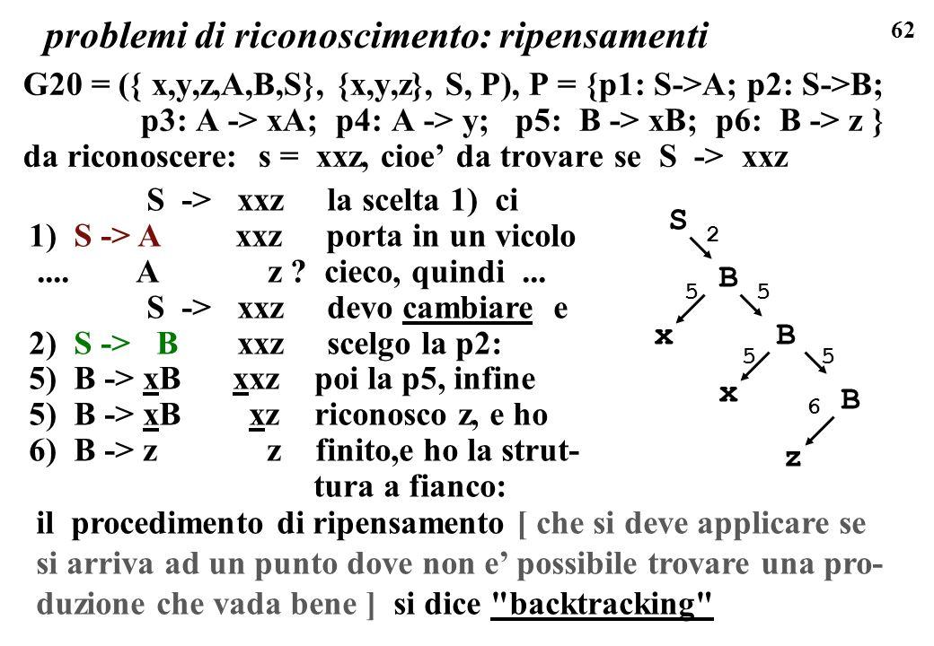 62 problemi di riconoscimento: ripensamenti G20 = ({ x,y,z,A,B,S}, {x,y,z}, S, P), P = {p1: S->A; p2: S->B; p3: A -> xA; p4: A -> y; p5: B -> xB; p6: