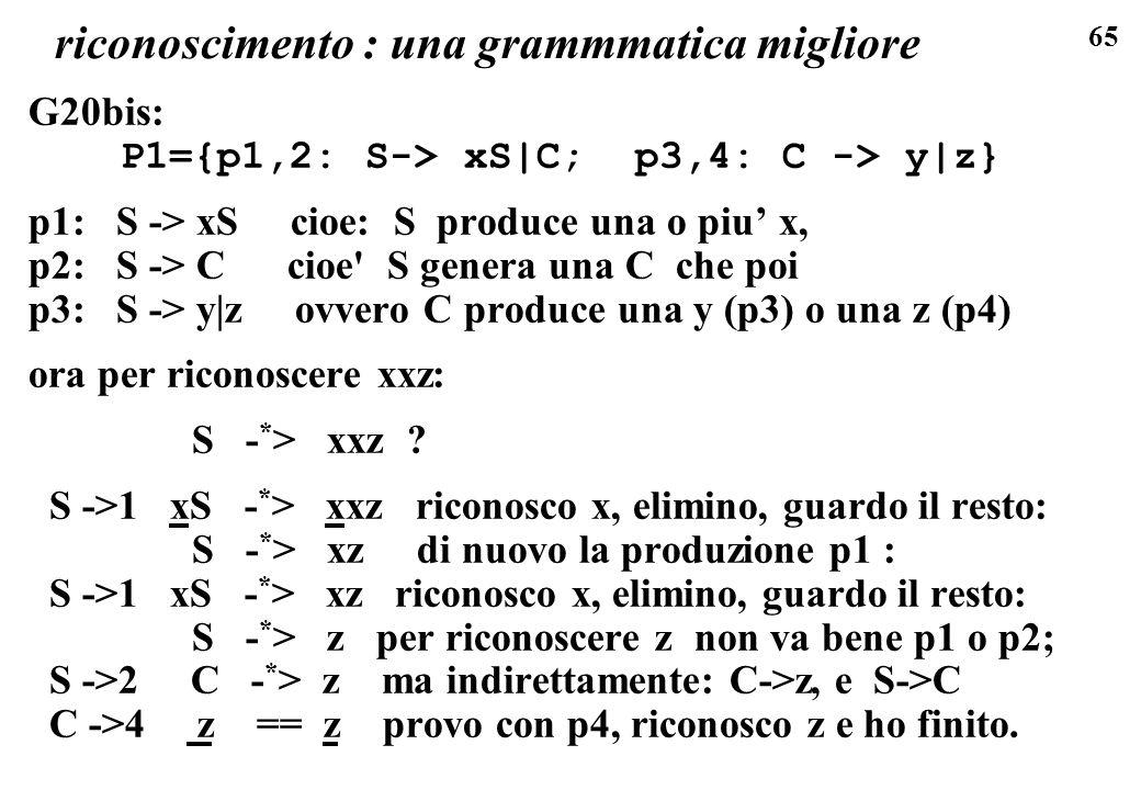 65 riconoscimento : una grammmatica migliore G20bis: P1={p1,2: S-> xS|C; p3,4: C -> y|z} p1: S -> xS cioe: S produce una o piu x, p2: S -> C cioe' S g