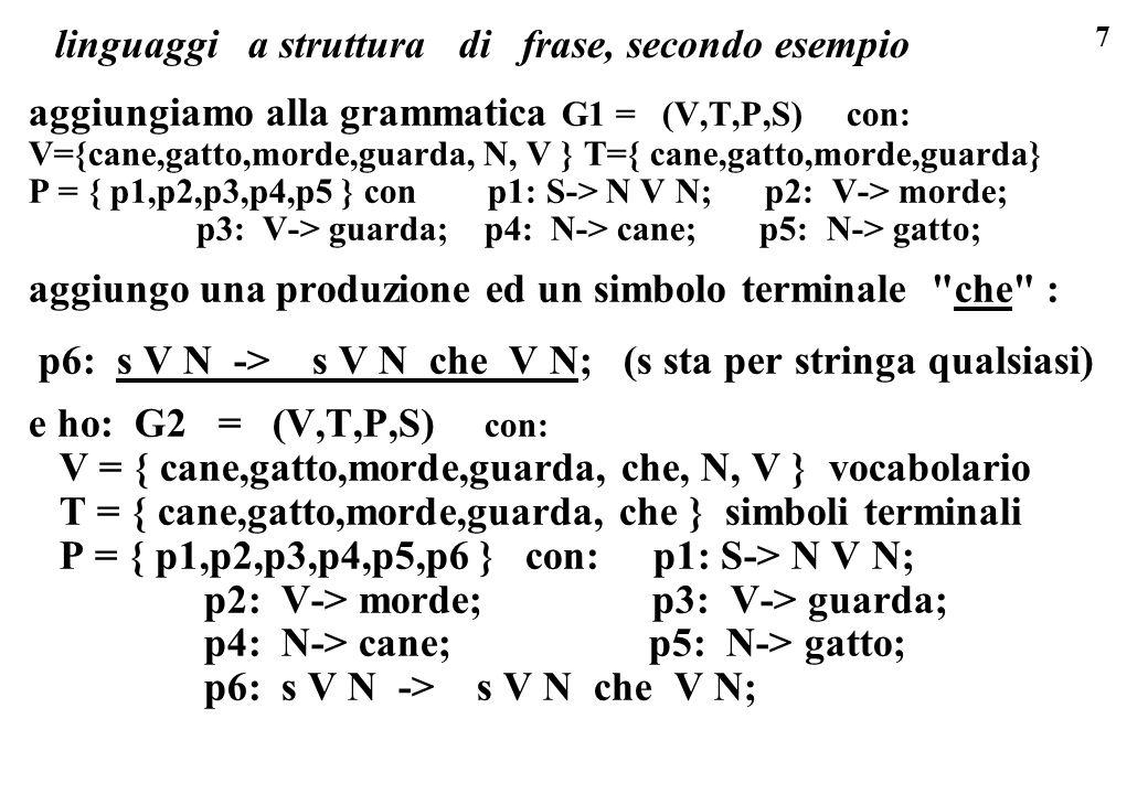 7 linguaggi a struttura di frase, secondo esempio aggiungiamo alla grammatica G1 = (V,T,P,S) con: V={cane,gatto,morde,guarda, N, V } T={ cane,gatto,mo