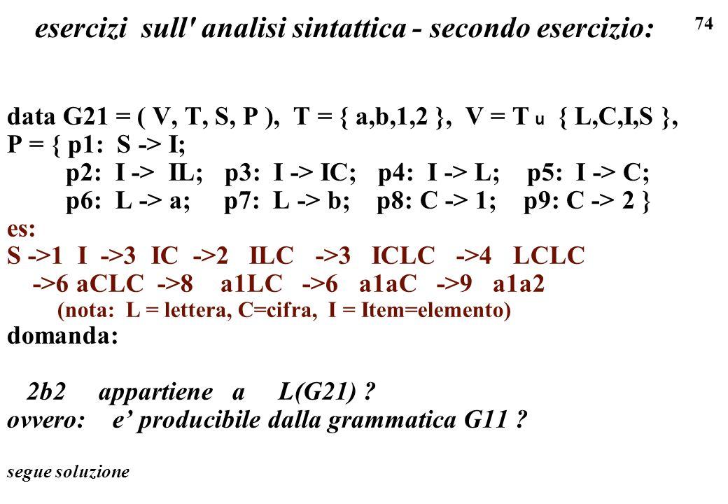 74 esercizi sull' analisi sintattica - secondo esercizio: data G21 = ( V, T, S, P ), T = { a,b,1,2 }, V = T u { L,C,I,S }, P = { p1: S -> I; p2: I ->