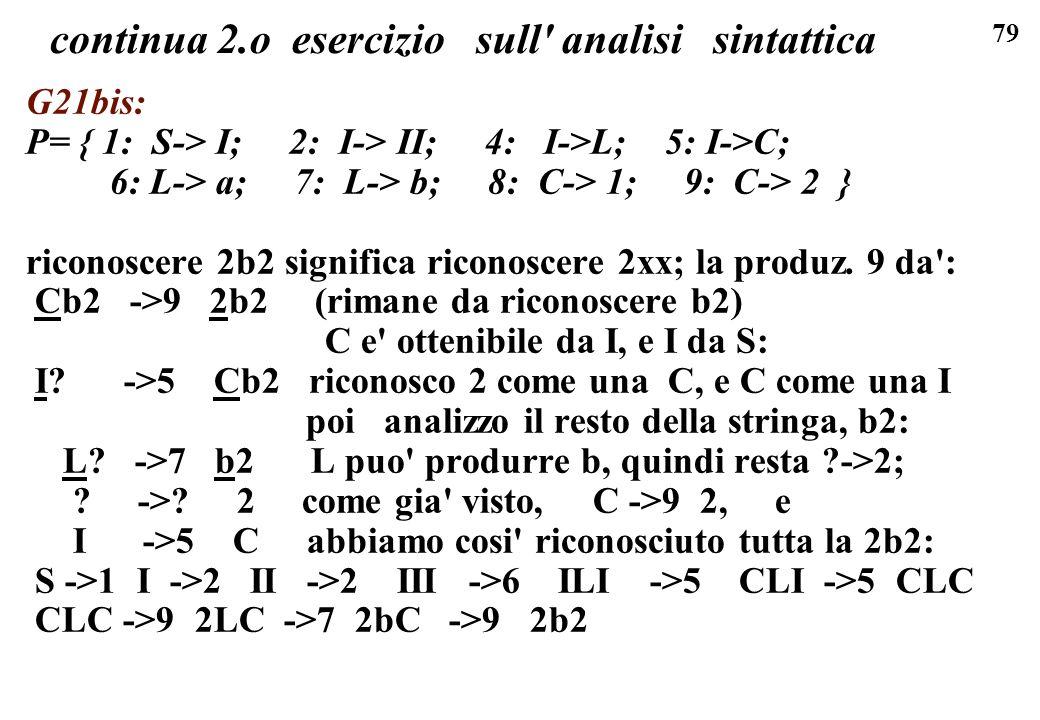 79 continua 2.o esercizio sull' analisi sintattica G21bis: P= { 1: S-> I; 2: I-> II; 4: I->L; 5: I->C; 6: L-> a; 7: L-> b; 8: C-> 1; 9: C-> 2 } ricono
