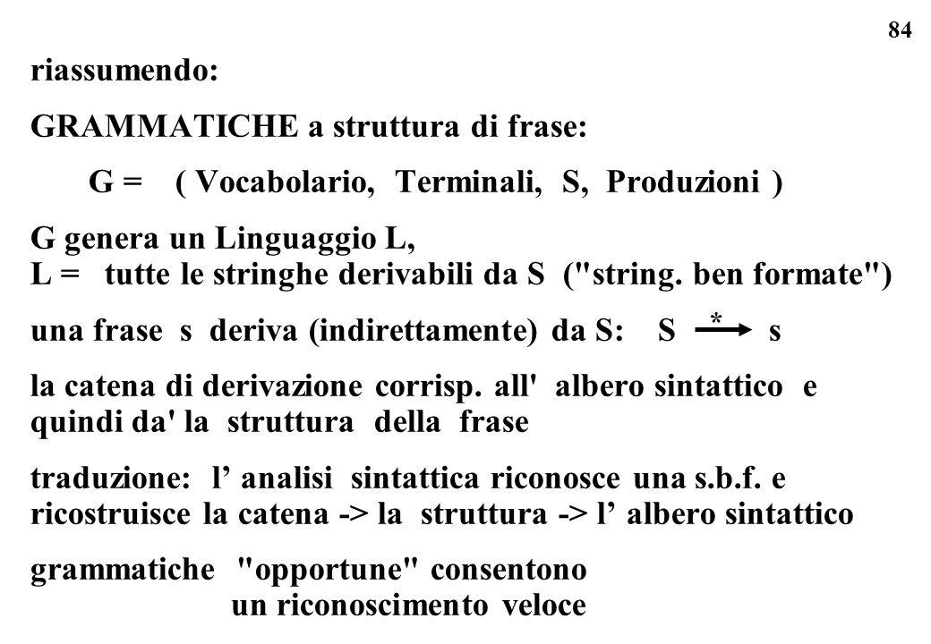 84 riassumendo: GRAMMATICHE a struttura di frase: G = ( Vocabolario, Terminali, S, Produzioni ) G genera un Linguaggio L, L = tutte le stringhe deriva
