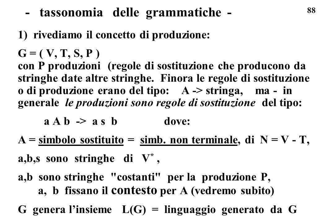 88 - tassonomia delle grammatiche - 1) rivediamo il concetto di produzione: G = ( V, T, S, P ) con P produzioni (regole di sostituzione che producono