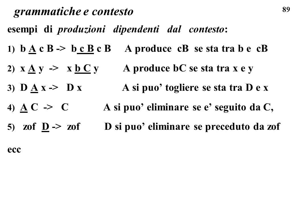 89 grammatiche e contesto esempi di produzioni dipendenti dal contesto: 1) b A c B -> b c B c B A produce cB se sta tra b e cB 2) x A y -> x b C y A p